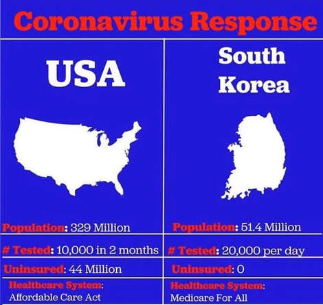 Countries with nationalized healthcare systems have been able to more quickly mobilize testing & responses to COVID-19 outbreaks. khalidCares/Survive