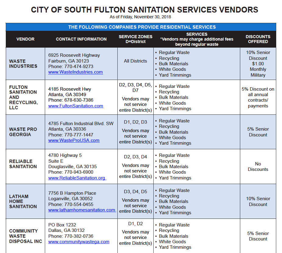 Sanitation Companies approved by the City of South Fulton, GA, as well as their pricing & contact information (khalidCares.com)